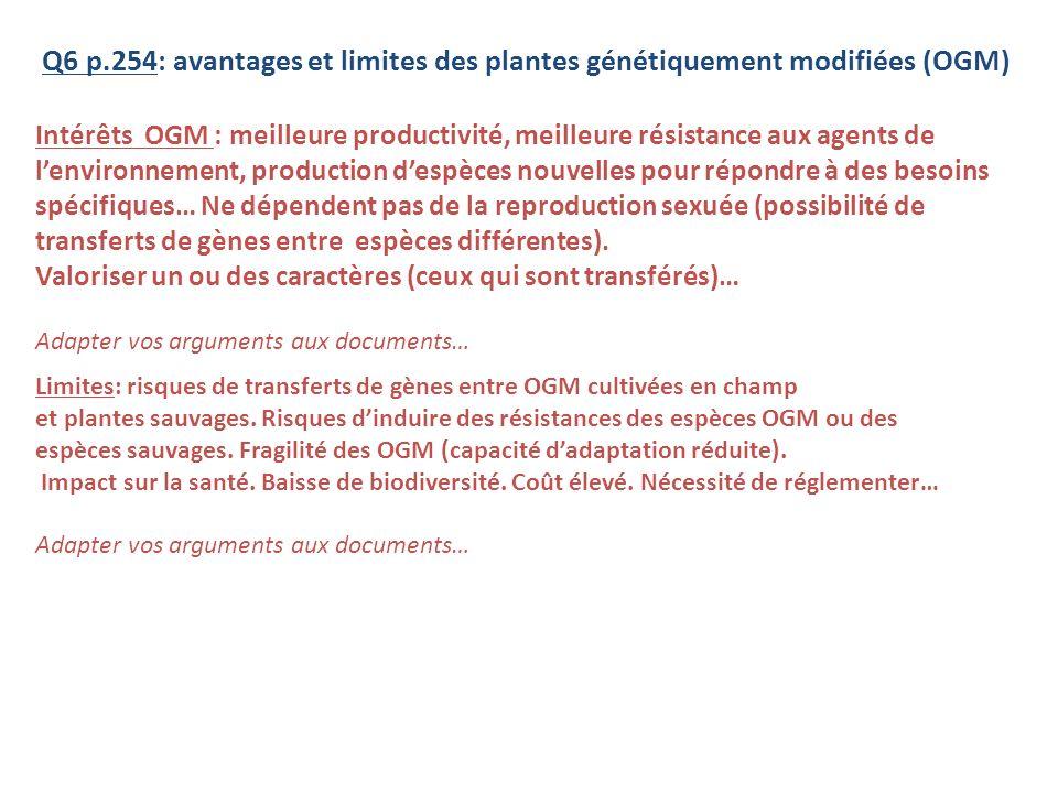 Q6 p.254: avantages et limites des plantes génétiquement modifiées (OGM)