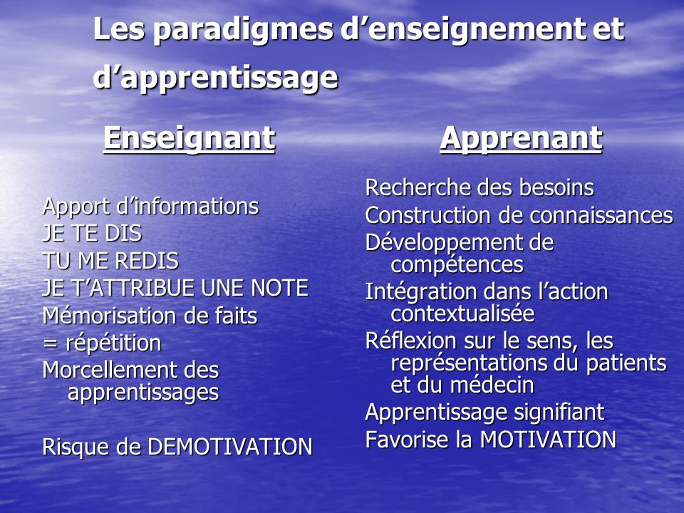 Les paradigmes d'enseignement et d'apprentissage