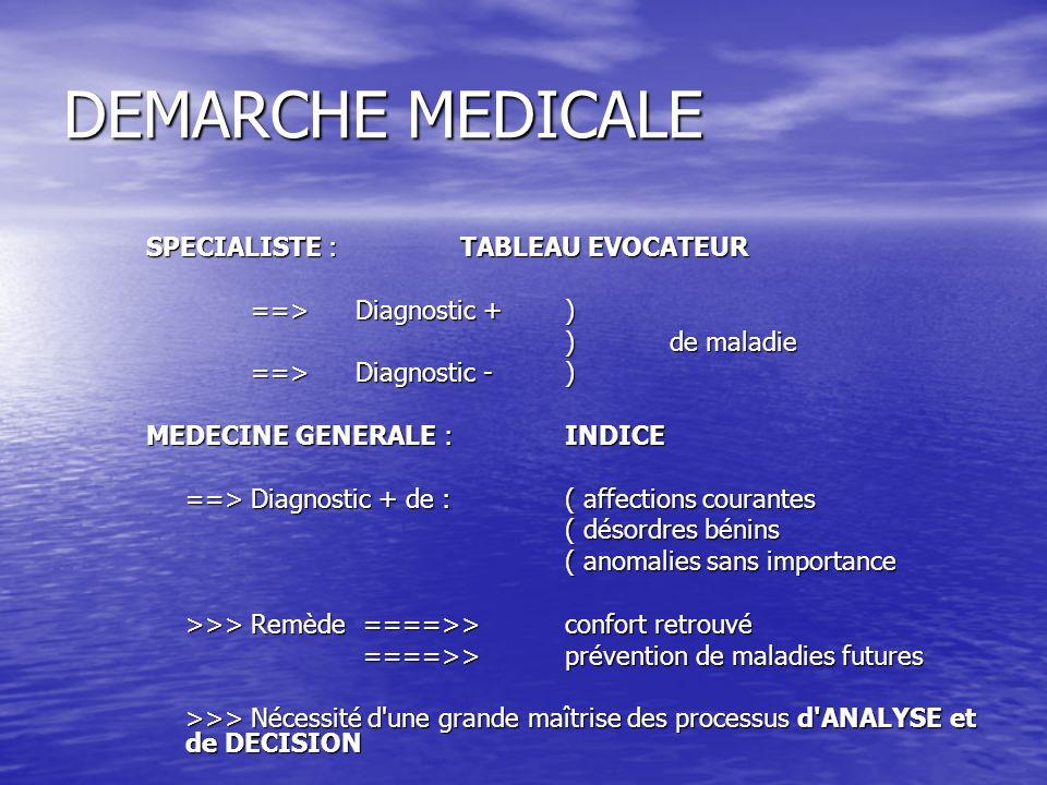 DEMARCHE MEDICALE SPECIALISTE : TABLEAU EVOCATEUR