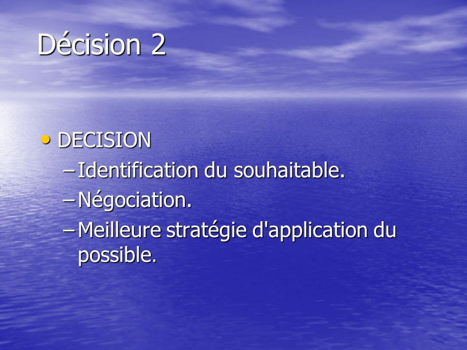 Décision 2 DECISION Identification du souhaitable. Négociation.