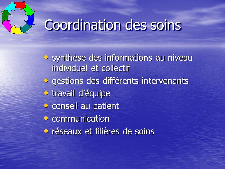 Coordination des soins