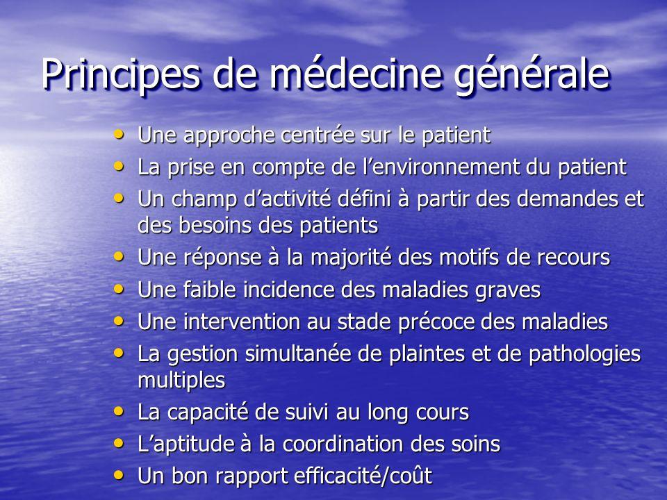 Principes de médecine générale