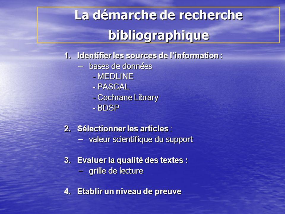 La démarche de recherche bibliographique