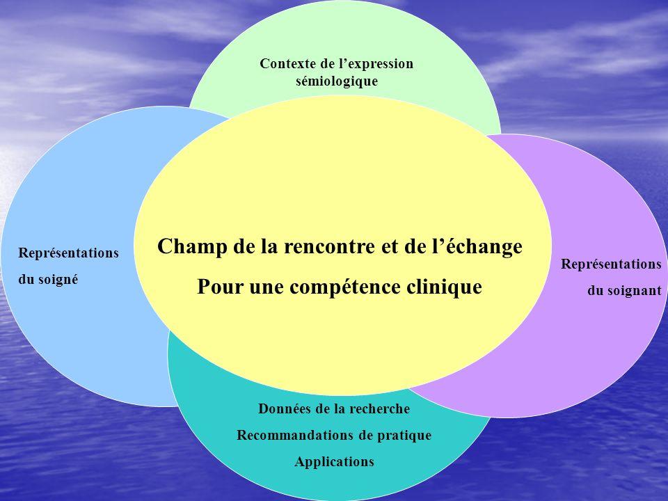 Champ de la rencontre et de l'échange Pour une compétence clinique
