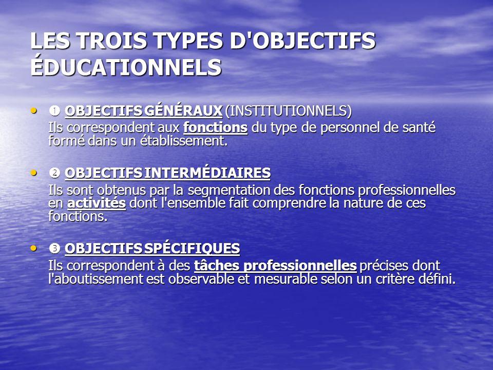 LES TROIS TYPES D OBJECTIFS ÉDUCATIONNELS