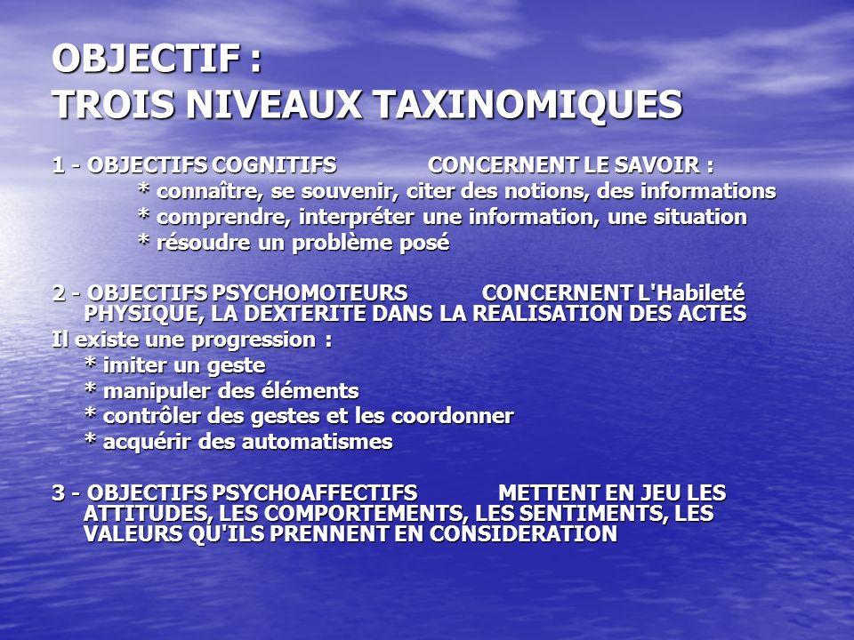 OBJECTIF : TROIS NIVEAUX TAXINOMIQUES