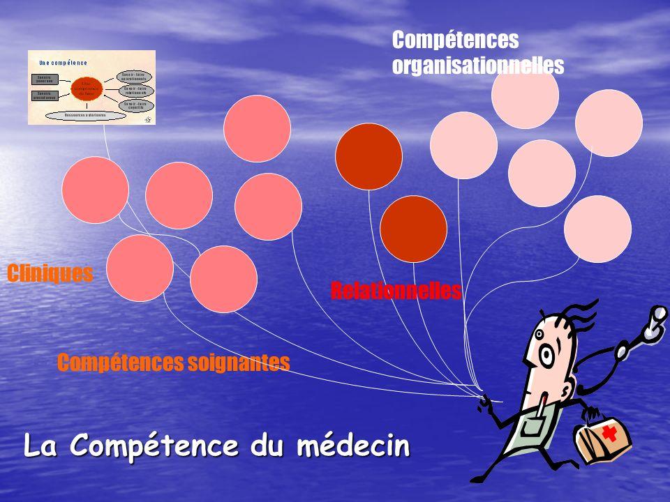 La Compétence du médecin