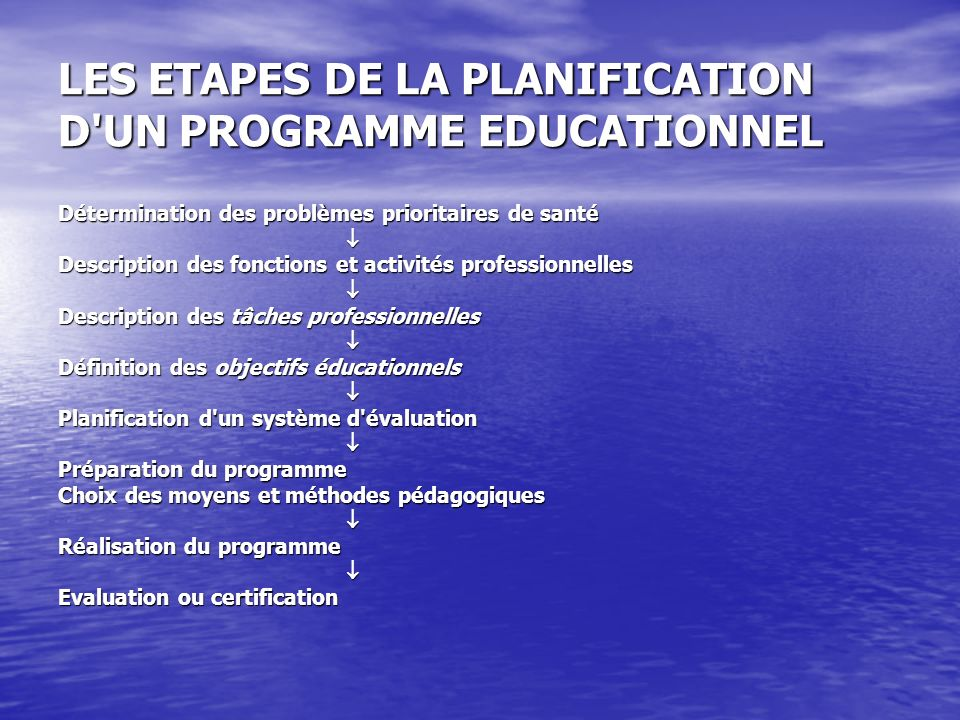 LES ETAPES DE LA PLANIFICATION D UN PROGRAMME EDUCATIONNEL