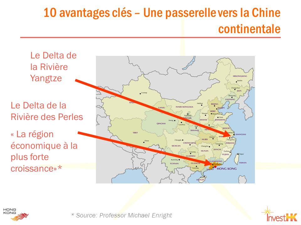10 avantages clés – Une passerelle vers la Chine continentale