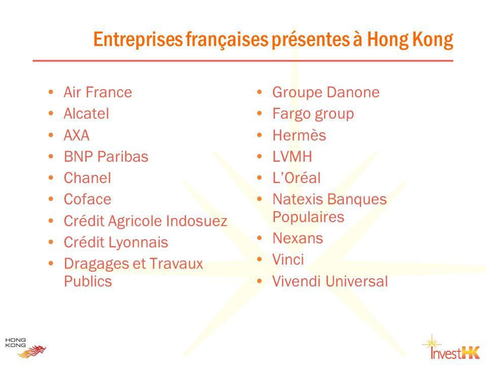 Entreprises françaises présentes à Hong Kong