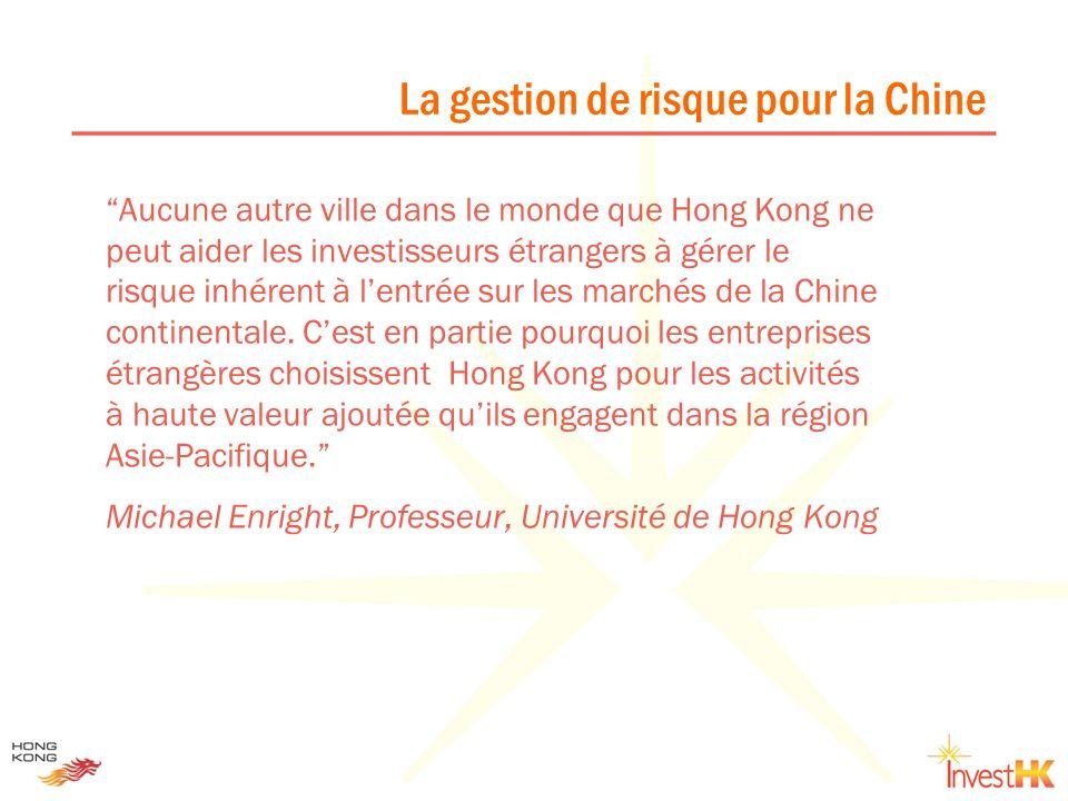 La gestion de risque pour la Chine
