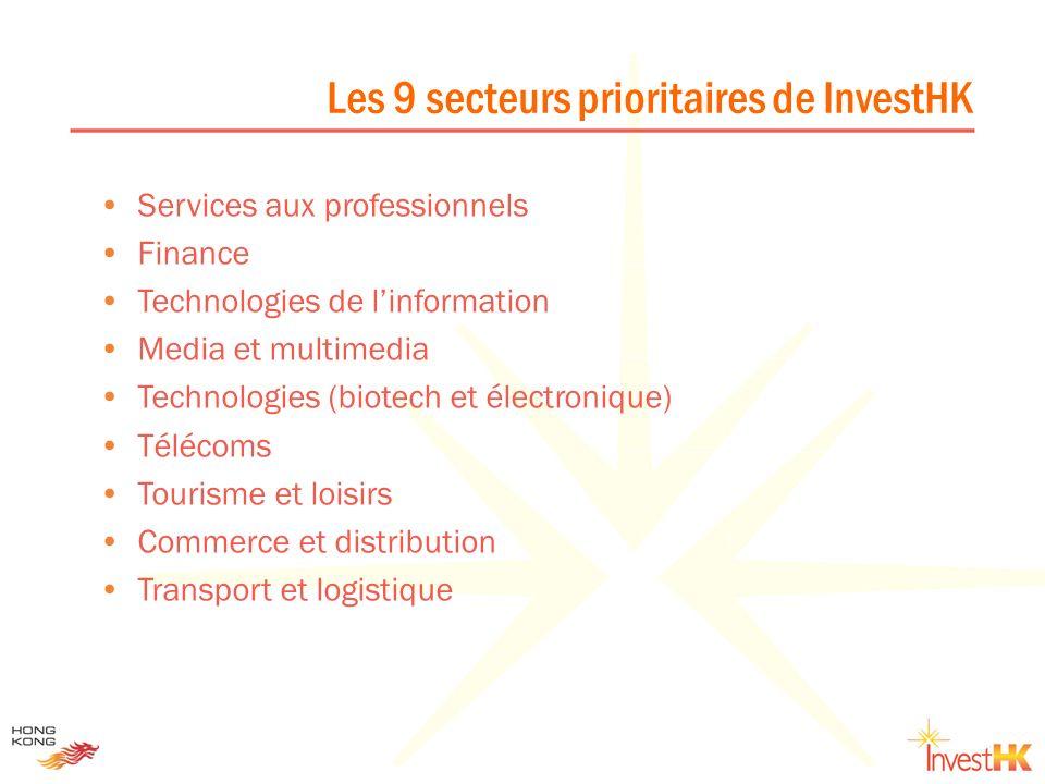 Les 9 secteurs prioritaires de InvestHK