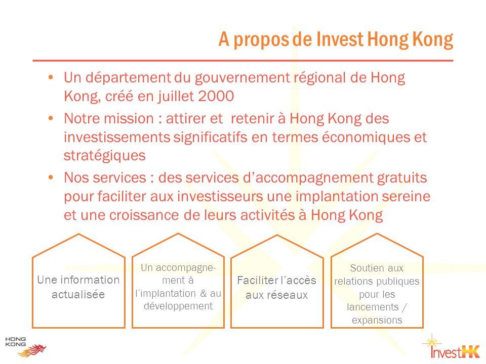 A propos de Invest Hong Kong
