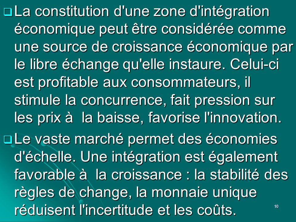 La constitution d une zone d intégration économique peut être considérée comme une source de croissance économique par le libre échange qu elle instaure. Celui-ci est profitable aux consommateurs, il stimule la concurrence, fait pression sur les prix à la baisse, favorise l innovation.
