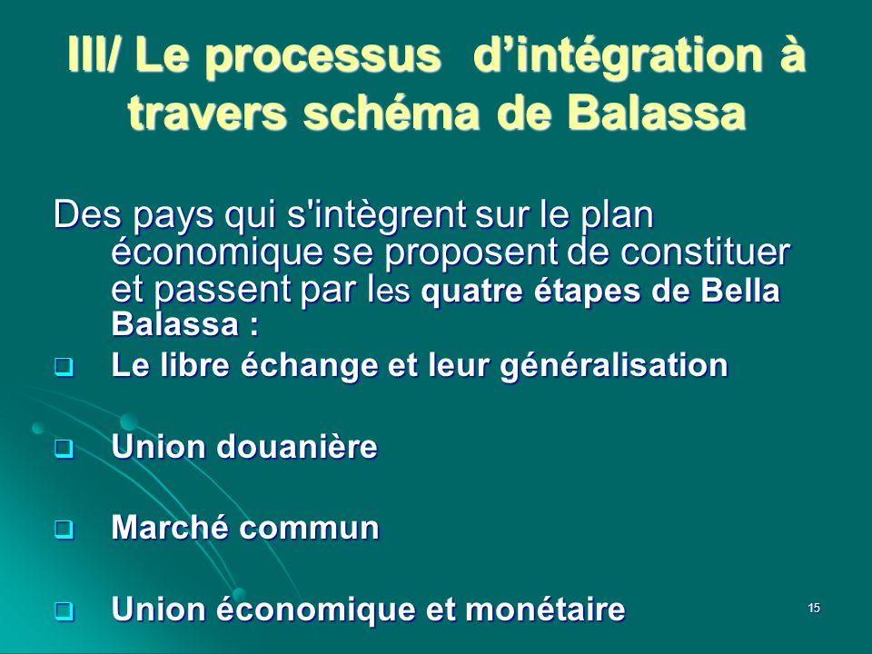 III/ Le processus d'intégration à travers schéma de Balassa
