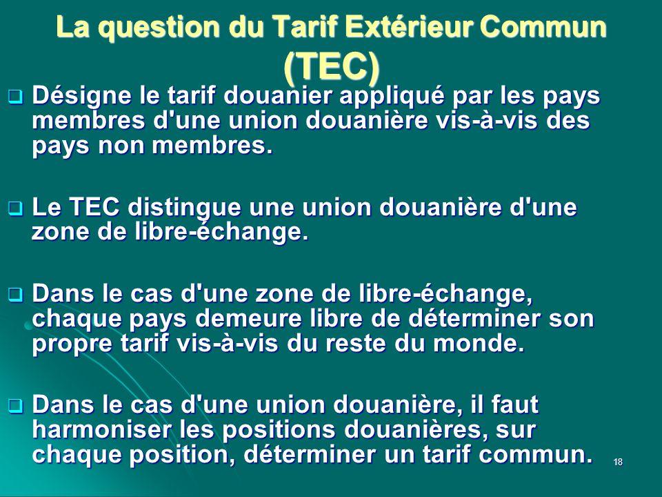 La question du Tarif Extérieur Commun (TEC)