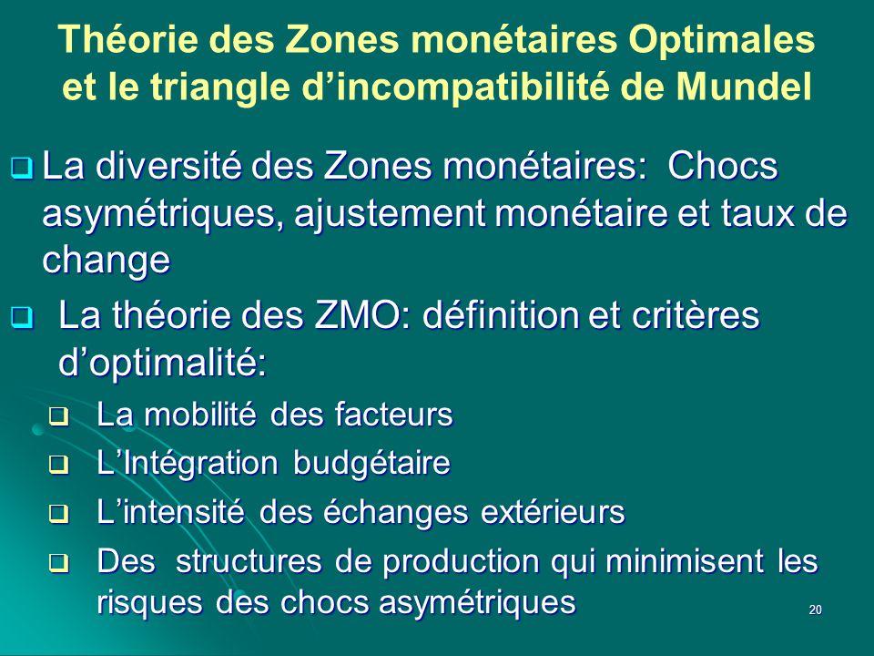 La théorie des ZMO: définition et critères d'optimalité:
