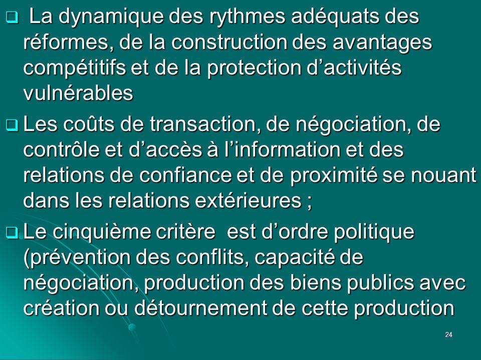 La dynamique des rythmes adéquats des réformes, de la construction des avantages compétitifs et de la protection d'activités vulnérables