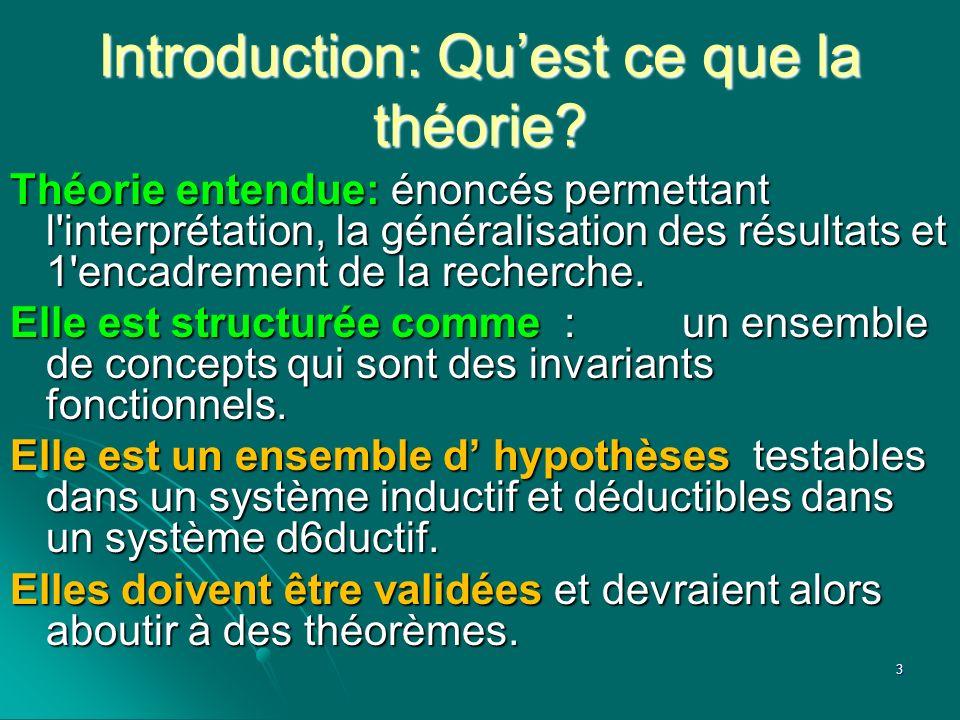 Introduction: Qu'est ce que la théorie