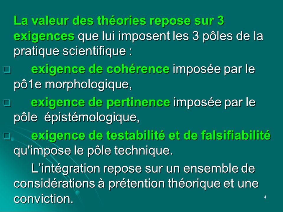 La valeur des théories repose sur 3 exigences que lui imposent les 3 pôles de la pratique scientifique :