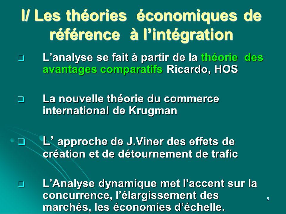 I/ Les théories économiques de référence à l'intégration