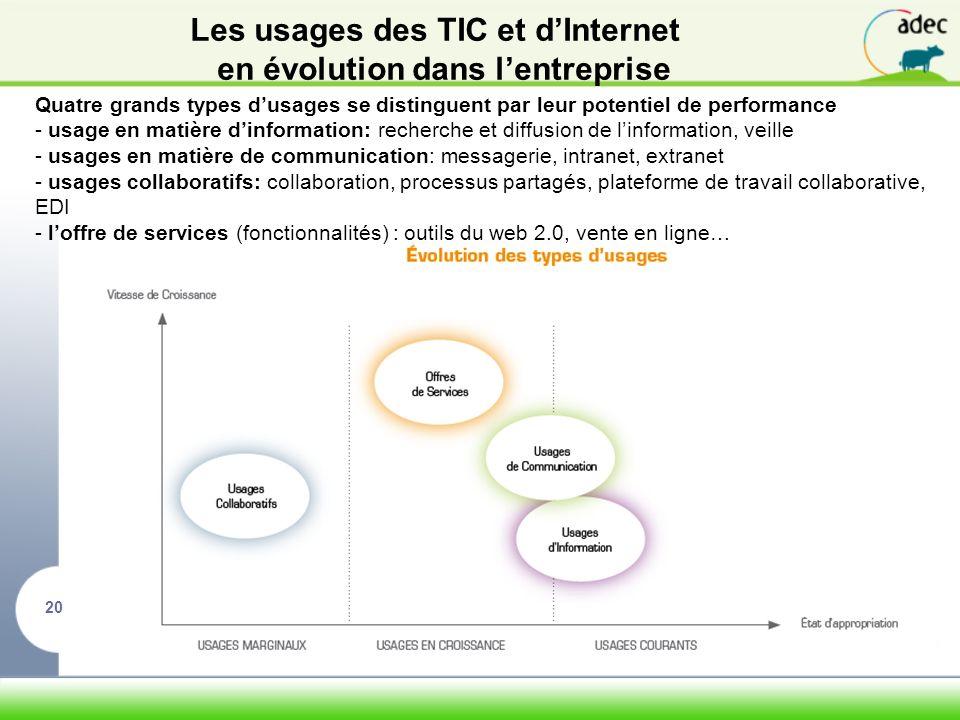 Les usages des TIC et d'Internet en évolution dans l'entreprise