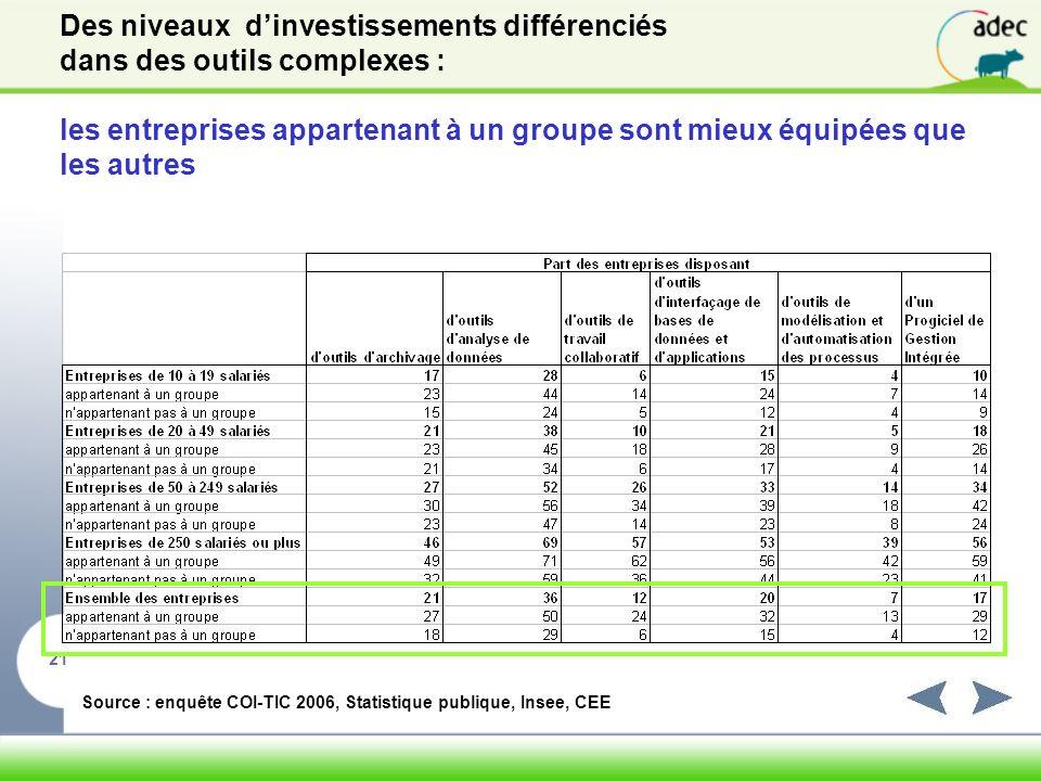 Source : enquête COI-TIC 2006, Statistique publique, Insee, CEE