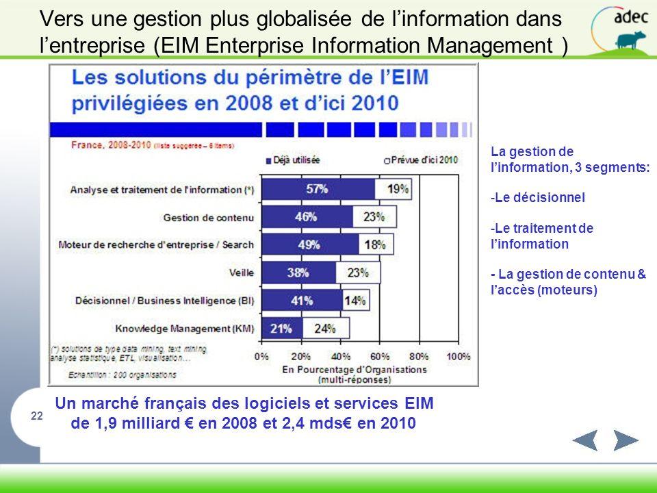 Vers une gestion plus globalisée de l'information dans l'entreprise (EIM Enterprise Information Management )