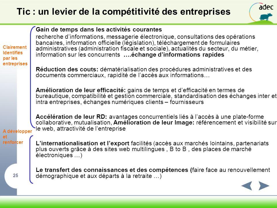 Tic : un levier de la compétitivité des entreprises