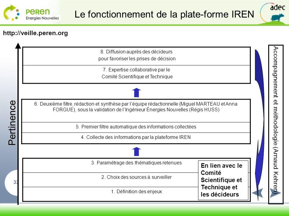 Le fonctionnement de la plate-forme IREN