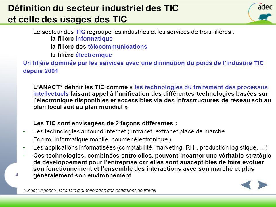 Définition du secteur industriel des TIC et celle des usages des TIC