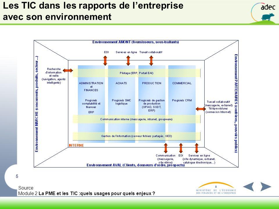 Les TIC dans les rapports de l'entreprise avec son environnement