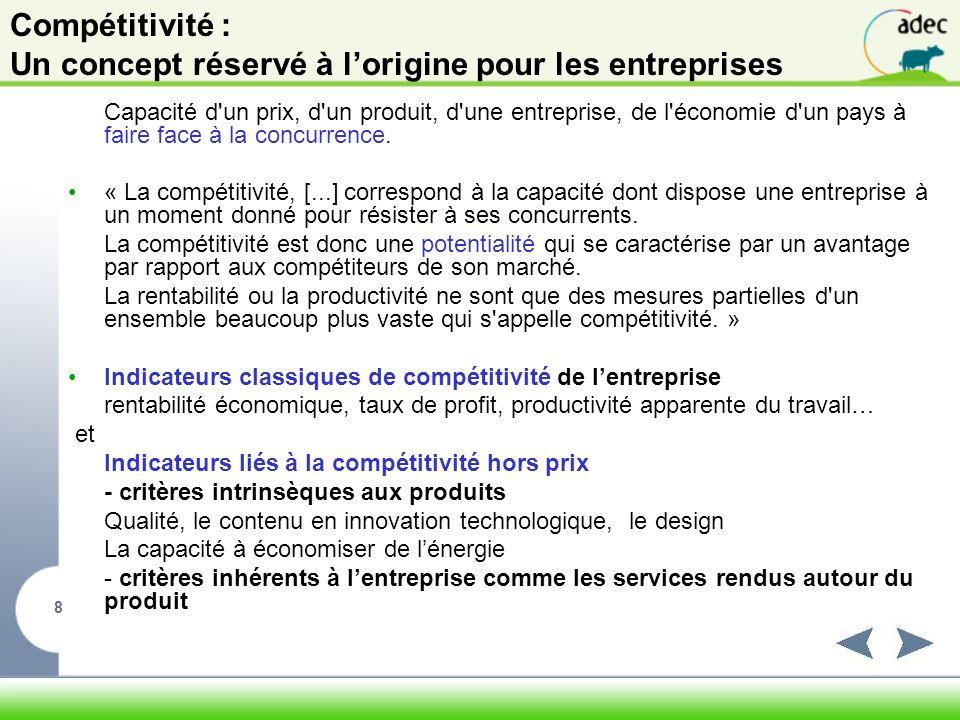 Compétitivité : Un concept réservé à l'origine pour les entreprises