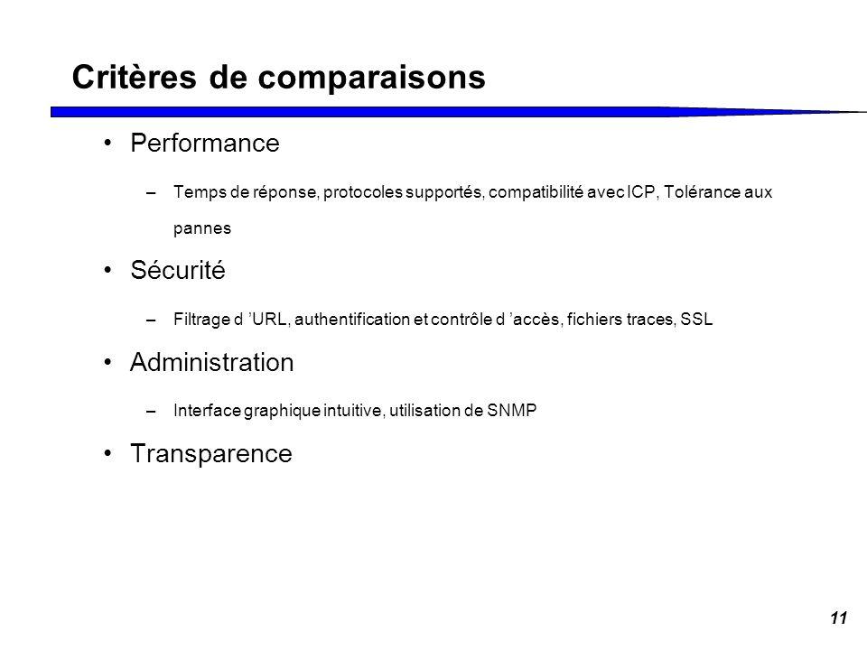 Critères de comparaisons