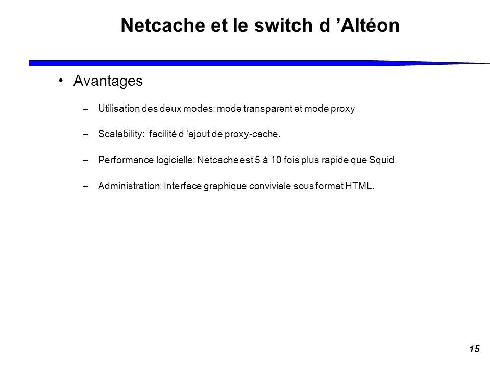 Netcache et le switch d 'Altéon