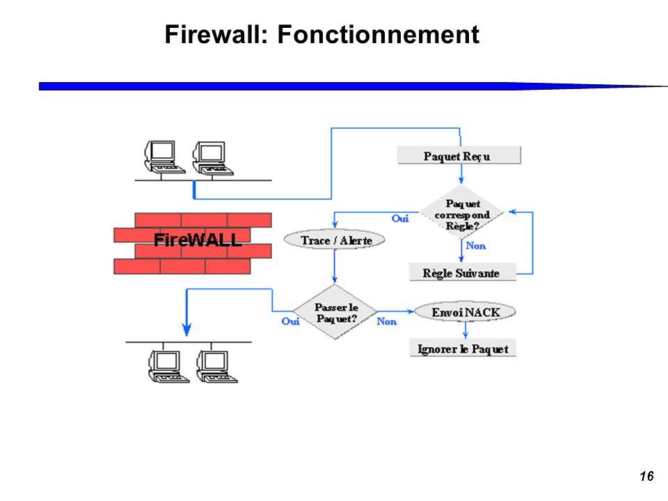 Firewall: Fonctionnement