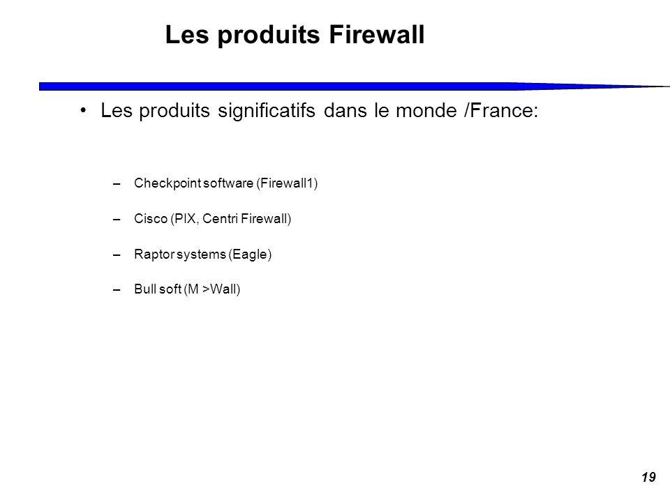 Les produits Firewall Les produits significatifs dans le monde /France: Checkpoint software (Firewall1)