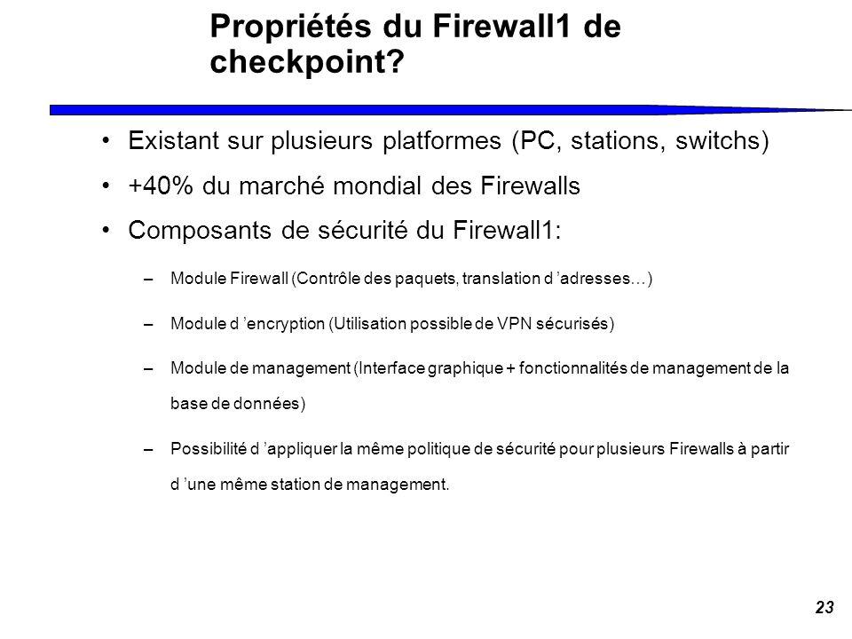 Propriétés du Firewall1 de checkpoint