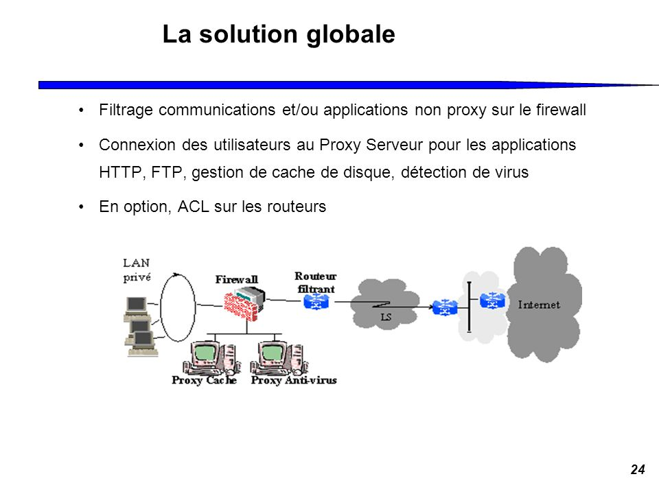 La solution globale Filtrage communications et/ou applications non proxy sur le firewall.