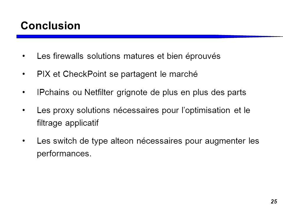 Conclusion Les firewalls solutions matures et bien éprouvés