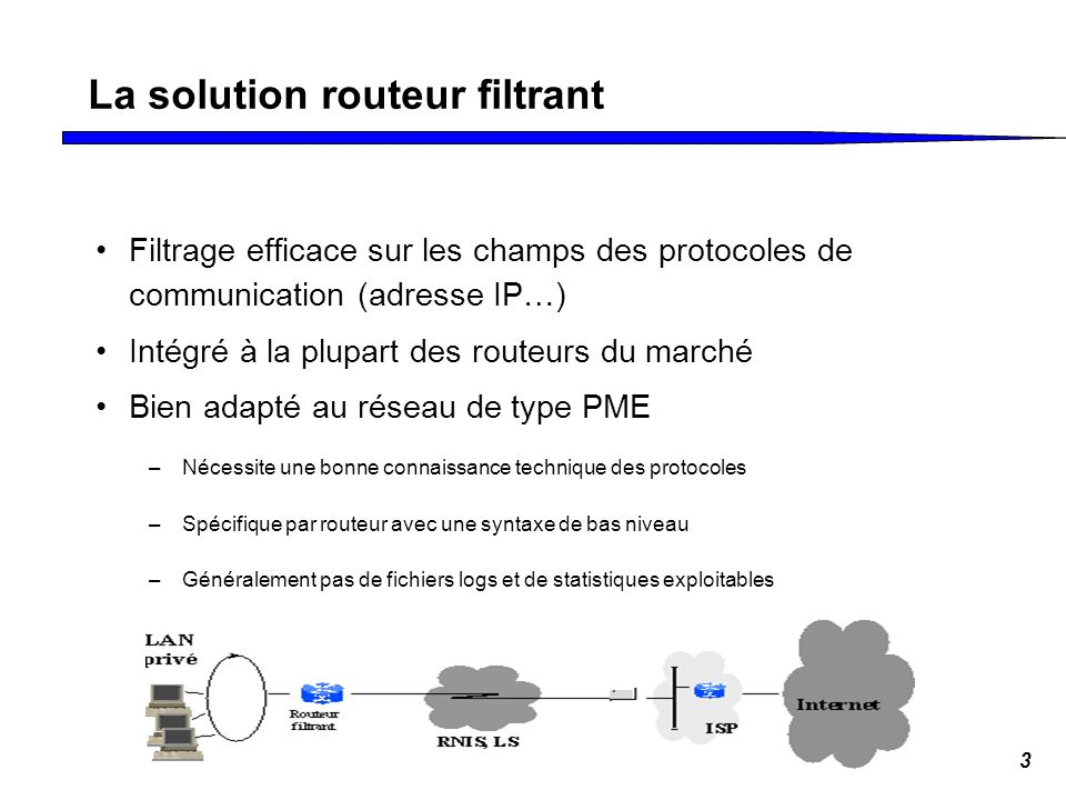 La solution routeur filtrant