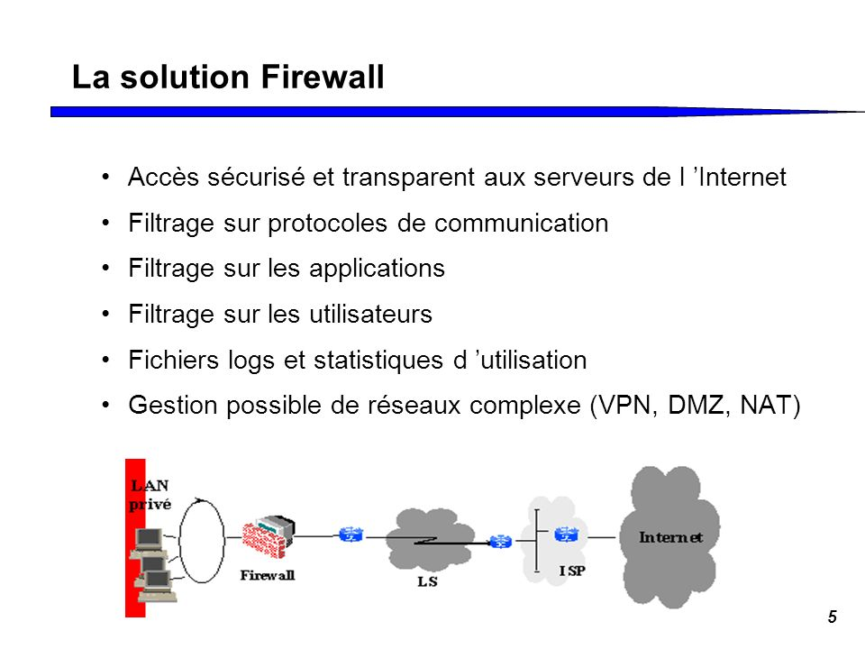 La solution Firewall Accès sécurisé et transparent aux serveurs de l 'Internet. Filtrage sur protocoles de communication.