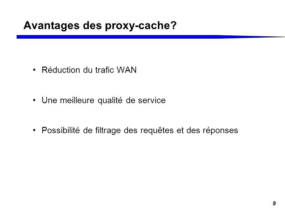 Avantages des proxy-cache