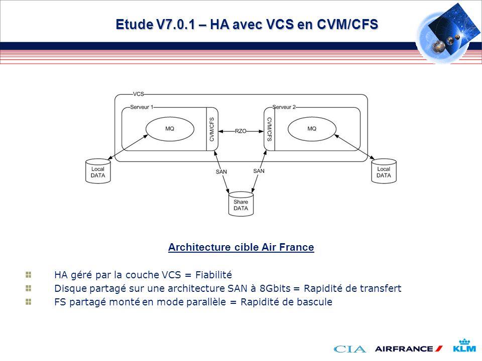 Etude V7.0.1 – HA avec VCS en CVM/CFS