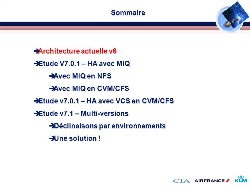 Sommaire Architecture actuelle v6. Etude V7.0.1 – HA avec MIQ. Avec MIQ en NFS. Avec MIQ en CVM/CFS.