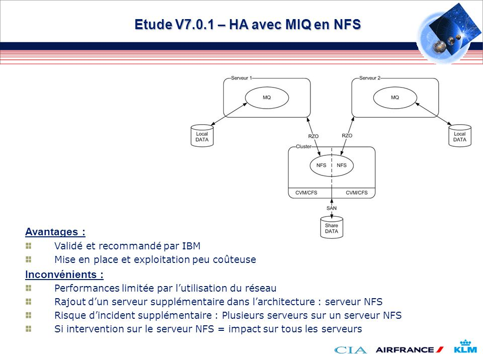 Etude V7.0.1 – HA avec MIQ en NFS