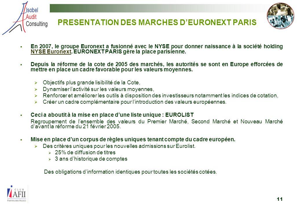 PRESENTATION DES MARCHES D'EURONEXT PARIS