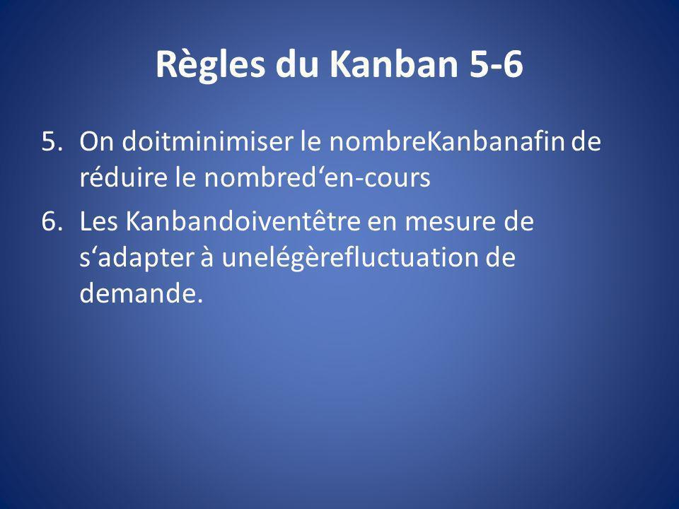 Règles du Kanban 5-6 On doitminimiser le nombreKanbanafin de réduire le nombred'en-cours.