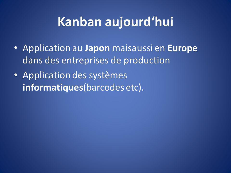 Kanban aujourd'hui Application au Japon maisaussi en Europe dans des entreprises de production.