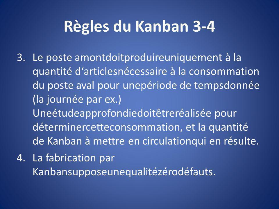 Règles du Kanban 3-4